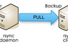 rsync的基本用法
